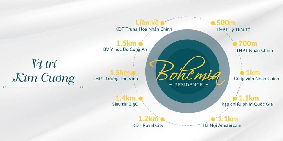 Vị trí dự án Bohemia Residence 1